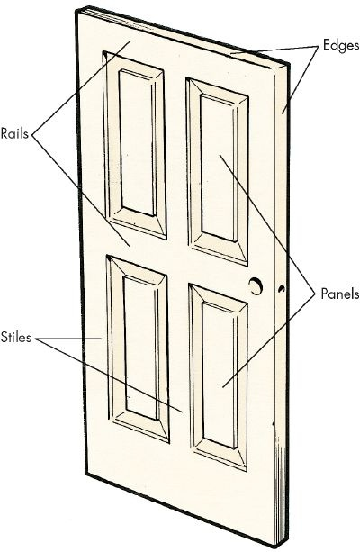 painting a raised panel door